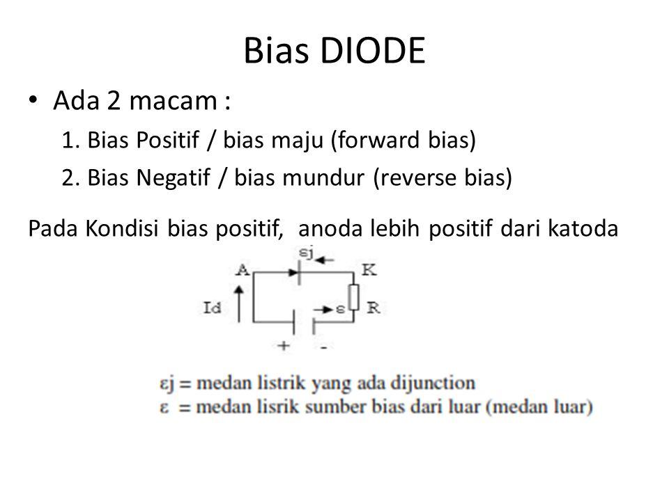 Bias DIODE Ada 2 macam : 1. Bias Positif / bias maju (forward bias) 2. Bias Negatif / bias mundur (reverse bias) Pada Kondisi bias positif, anoda lebi