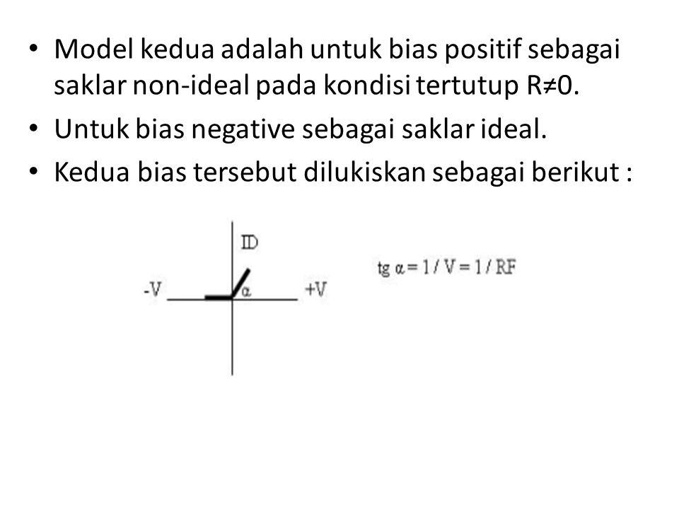 Model kedua adalah untuk bias positif sebagai saklar non-ideal pada kondisi tertutup R≠0. Untuk bias negative sebagai saklar ideal. Kedua bias tersebu