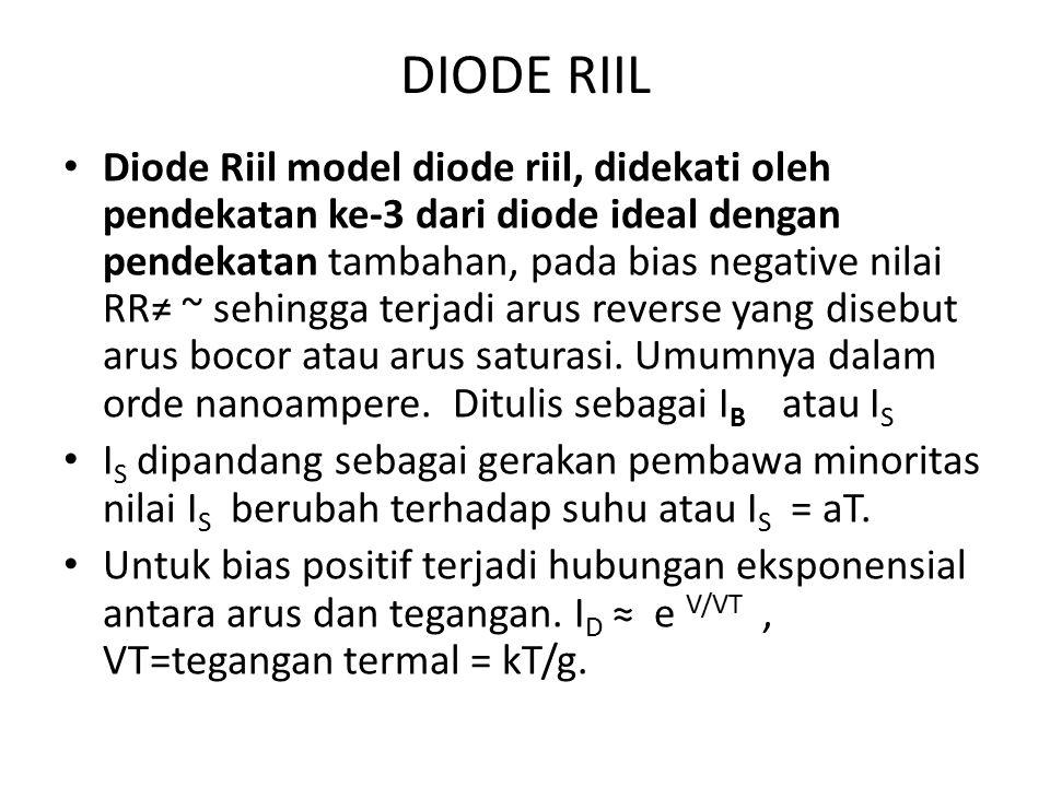 DIODE RIIL Diode Riil model diode riil, didekati oleh pendekatan ke-3 dari diode ideal dengan pendekatan tambahan, pada bias negative nilai RR≠ ~ sehingga terjadi arus reverse yang disebut arus bocor atau arus saturasi.