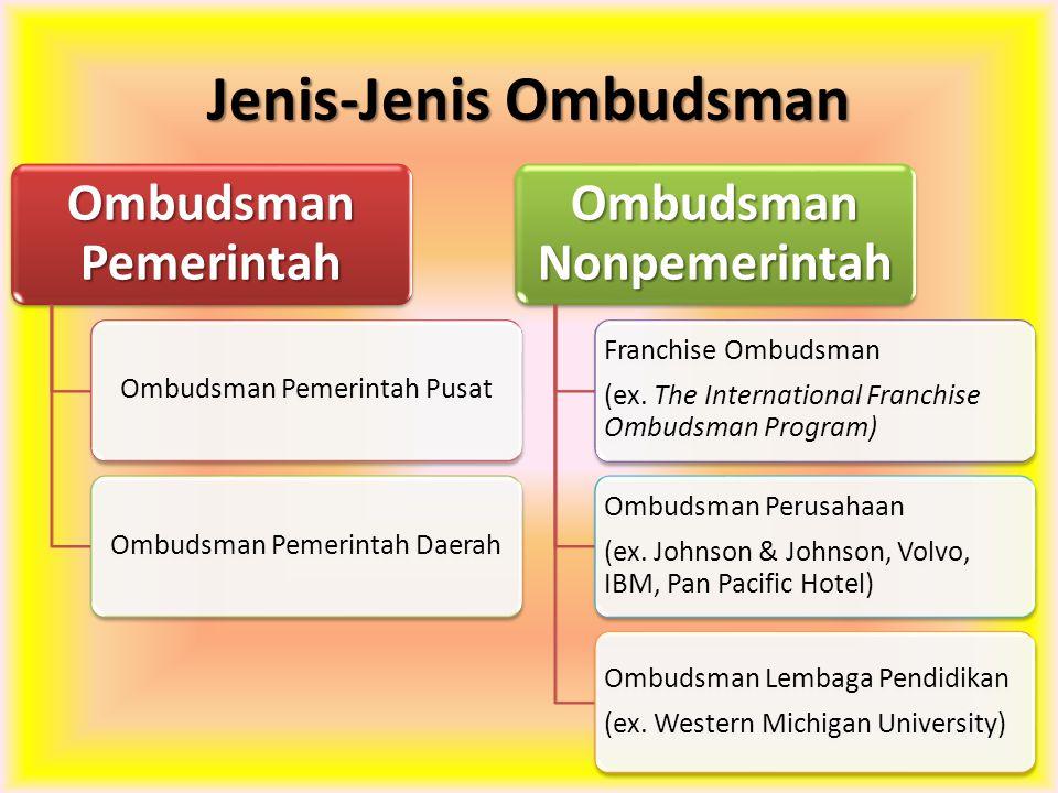 Jenis-Jenis Ombudsman Ombudsman Pemerintah Ombudsman Pemerintah PusatOmbudsman Pemerintah Daerah Ombudsman Nonpemerintah Franchise Ombudsman (ex. The