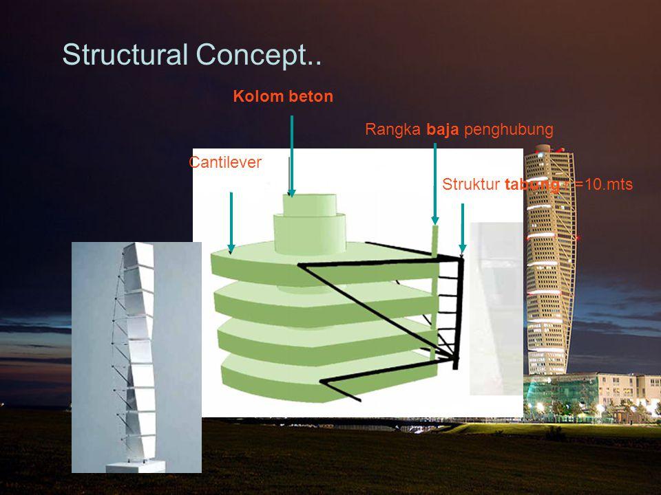 Struktur tabung r =10.mts Kolom beton Rangka baja penghubung Structural Concept.. Cantilever