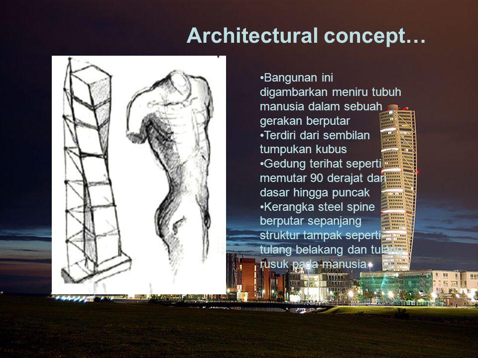 Architectural concept… Bangunan ini digambarkan meniru tubuh manusia dalam sebuah gerakan berputar Terdiri dari sembilan tumpukan kubus Gedung terihat