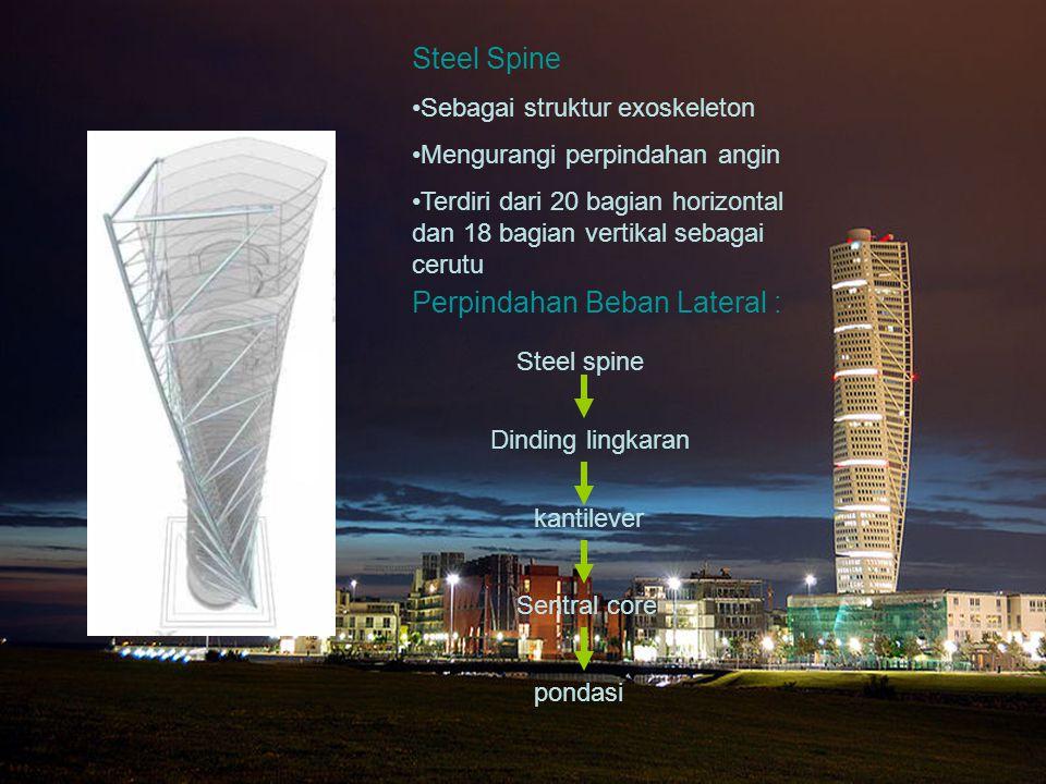 Steel Spine Sebagai struktur exoskeleton Mengurangi perpindahan angin Terdiri dari 20 bagian horizontal dan 18 bagian vertikal sebagai cerutu Steel sp