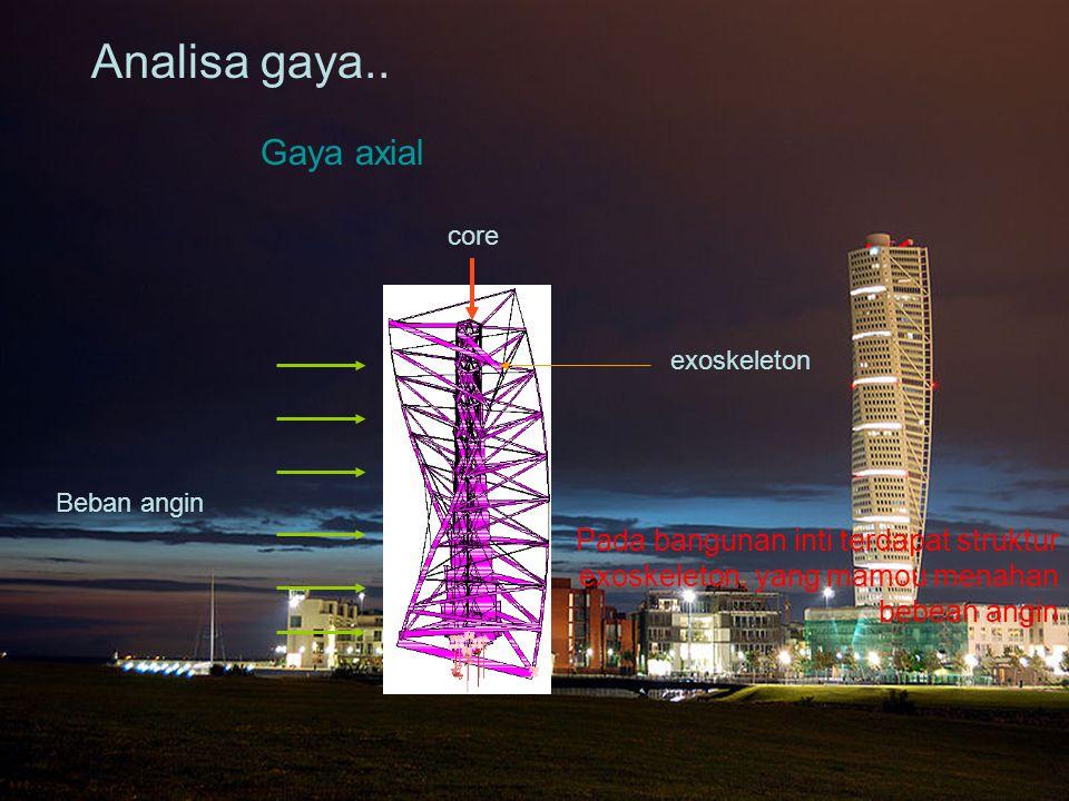 Analisa gaya.. Gaya axial Beban angin core Pada bangunan inti terdapat struktur exoskeleton, yang mamou menahan bebean angin exoskeleton