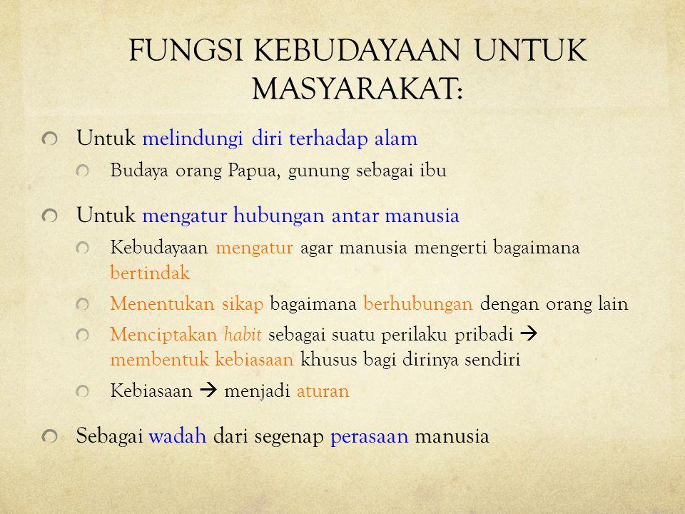FUNGSI KEBUDAYAAN UNTUK MASYARAKAT: Untuk melindungi diri terhadap alam Budaya orang Papua, gunung sebagai ibu Untuk mengatur hubungan antar manusia K