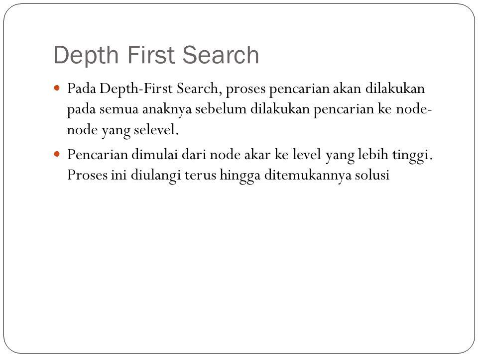 Depth First Search Pada Depth-First Search, proses pencarian akan dilakukan pada semua anaknya sebelum dilakukan pencarian ke node- node yang selevel.