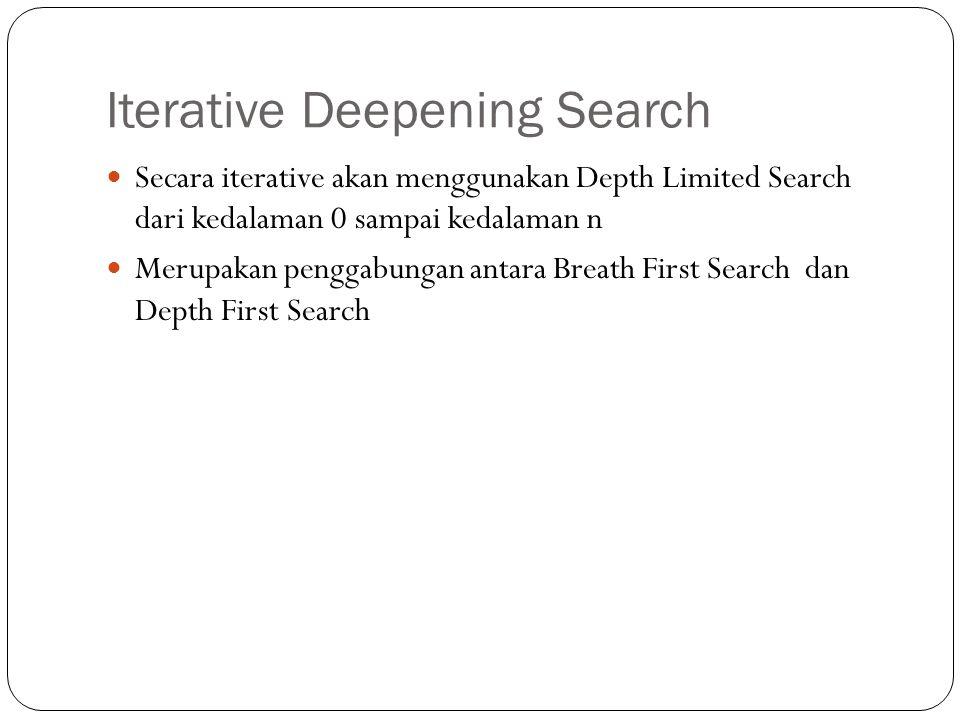 Iterative Deepening Search Secara iterative akan menggunakan Depth Limited Search dari kedalaman 0 sampai kedalaman n Merupakan penggabungan antara Br