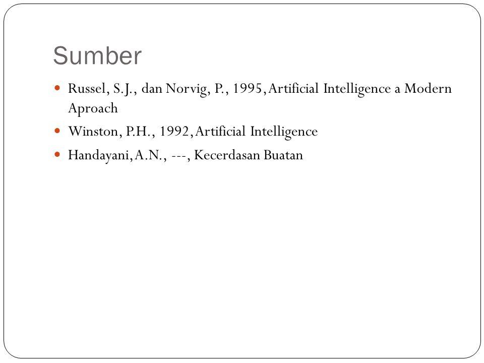 Sumber Russel, S.J., dan Norvig, P., 1995, Artificial Intelligence a Modern Aproach Winston, P.H., 1992, Artificial Intelligence Handayani, A.N., ---,