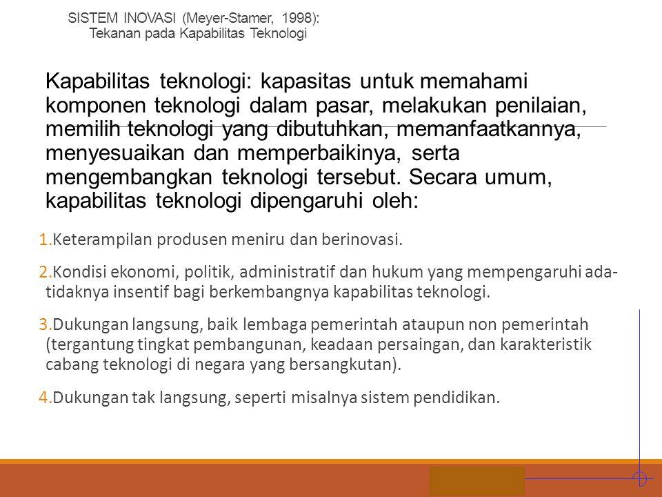 STIE MDP SISTEM INOVASI (Meyer-Stamer, 1998): Tekanan pada Kapabilitas Teknologi 1.Keterampilan produsen meniru dan berinovasi. 2.Kondisi ekonomi, pol