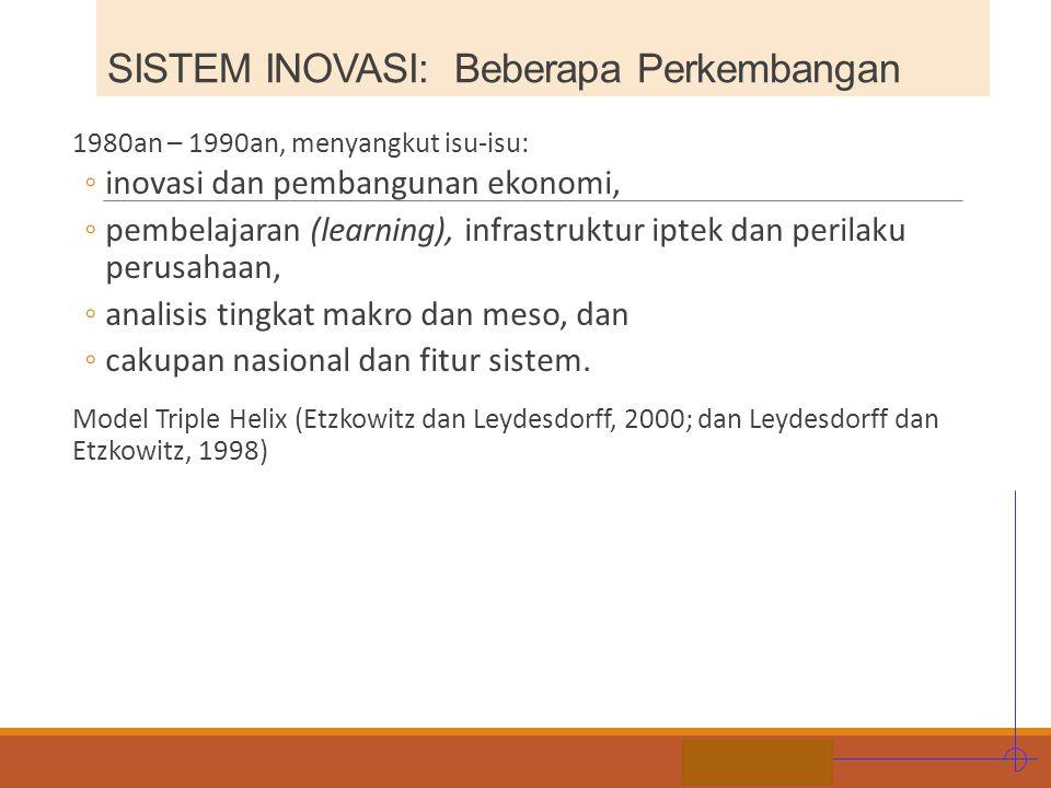 STIE MDP SISTEM INOVASI: Beberapa Perkembangan 1980an – 1990an, menyangkut isu-isu: ◦inovasi dan pembangunan ekonomi, ◦pembelajaran (learning), infras