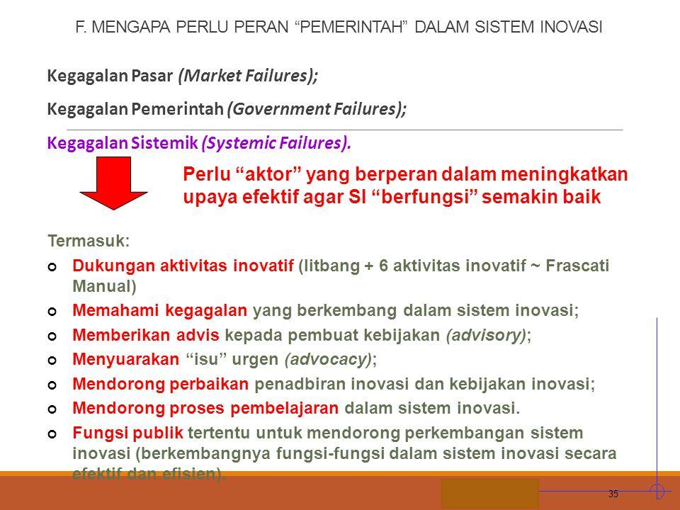 """STIE MDP F. MENGAPA PERLU PERAN """"PEMERINTAH"""" DALAM SISTEM INOVASI Kegagalan Pasar (Market Failures); Kegagalan Pemerintah (Government Failures); Kegag"""