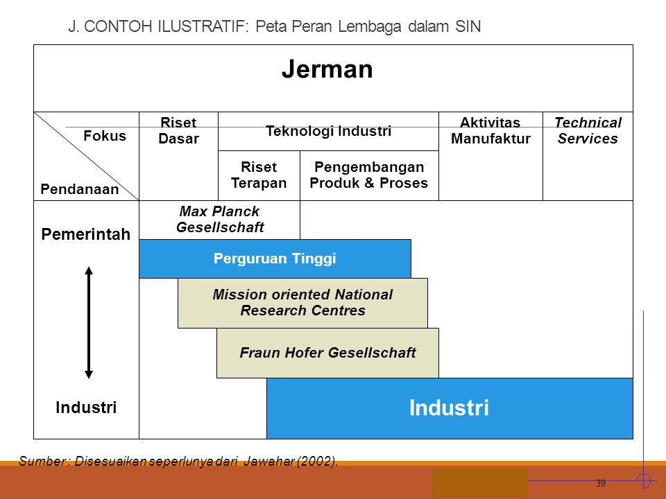 STIE MDP J. CONTOH ILUSTRATIF: Peta Peran Lembaga dalam SIN 39 Industri Max Planck Gesellschaft Jerman Pemerintah Industri Fokus Riset Dasar Riset Ter