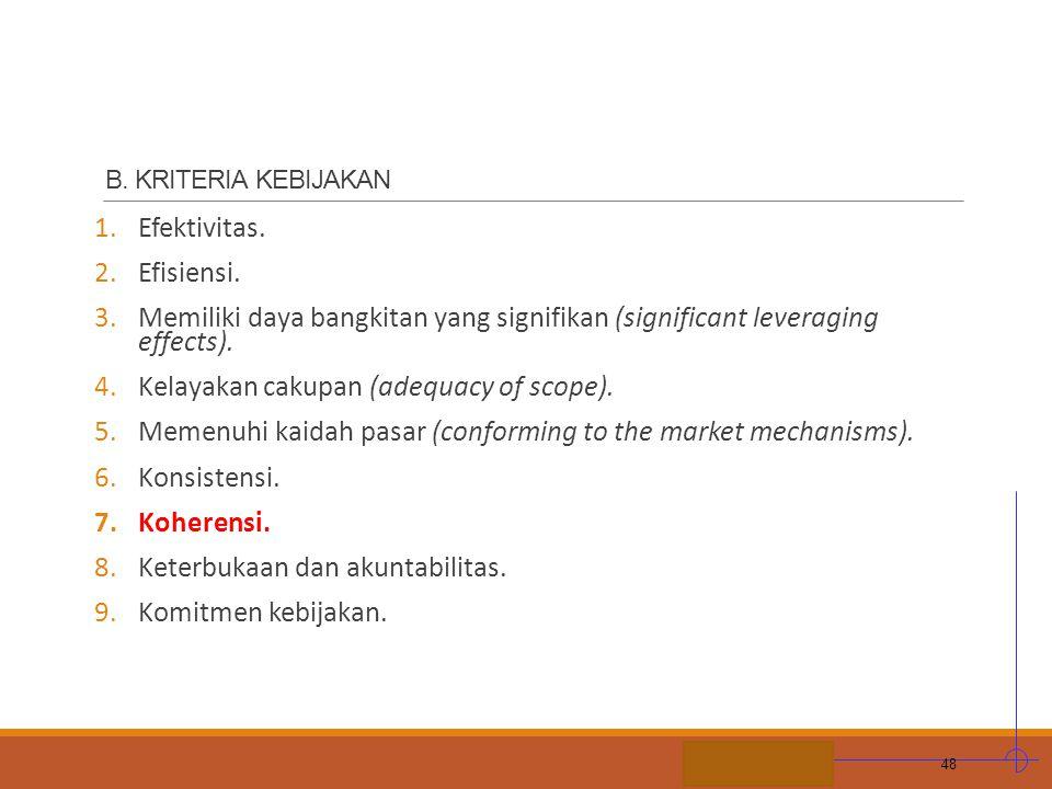 STIE MDP B. KRITERIA KEBIJAKAN 1.Efektivitas. 2.Efisiensi. 3.Memiliki daya bangkitan yang signifikan (significant leveraging effects). 4.Kelayakan cak