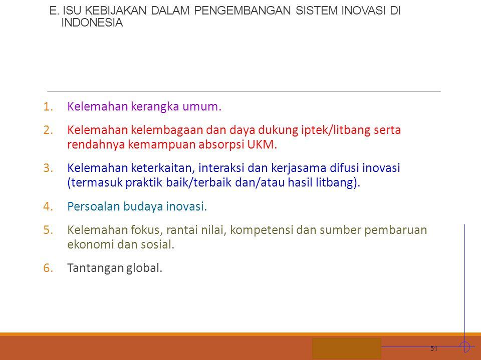 STIE MDP E. ISU KEBIJAKAN DALAM PENGEMBANGAN SISTEM INOVASI DI INDONESIA 1.Kelemahan kerangka umum. 2.Kelemahan kelembagaan dan daya dukung iptek/litb