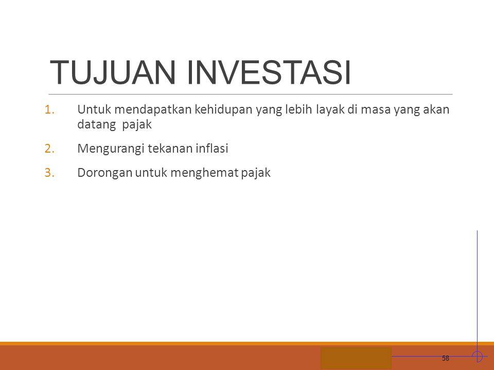 STIE MDP TUJUAN INVESTASI 1.Untuk mendapatkan kehidupan yang lebih layak di masa yang akan datang pajak 2.Mengurangi tekanan inflasi 3.Dorongan untuk