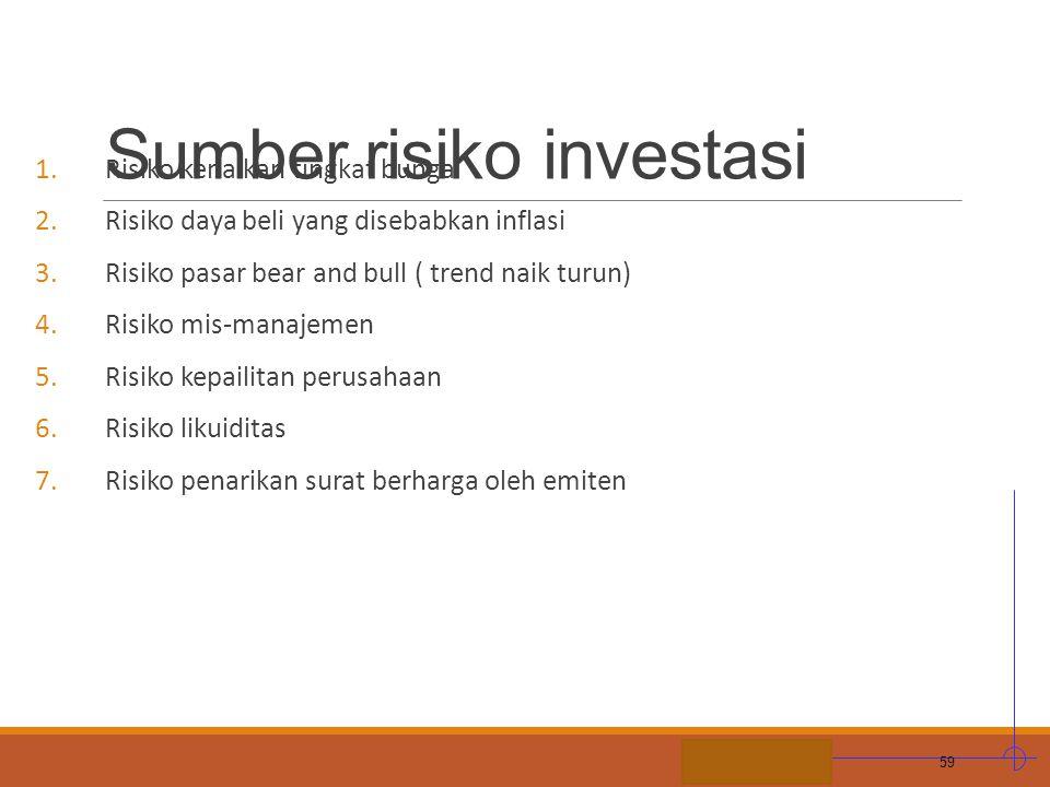 STIE MDP Sumber risiko investasi 1.Risiko kenaikan tingkat bunga 2.Risiko daya beli yang disebabkan inflasi 3.Risiko pasar bear and bull ( trend naik