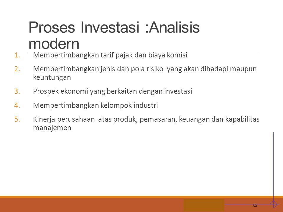 STIE MDP Proses Investasi :Analisis modern 1.Mempertimbangkan tarif pajak dan biaya komisi 2.Mempertimbangkan jenis dan pola risiko yang akan dihadapi