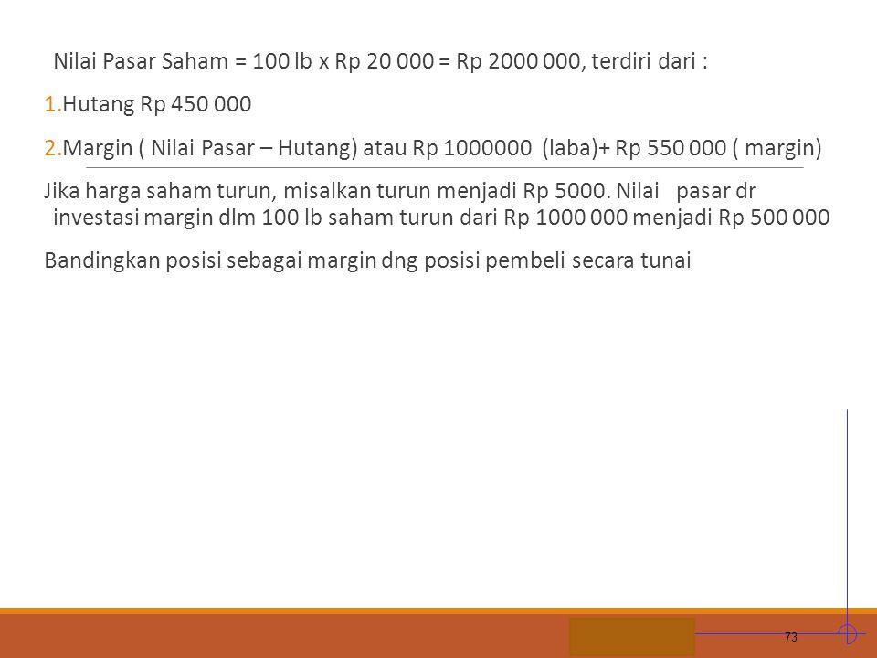 STIE MDP Nilai Pasar Saham = 100 lb x Rp 20 000 = Rp 2000 000, terdiri dari : 1.Hutang Rp 450 000 2.Margin ( Nilai Pasar – Hutang) atau Rp 1000000 (la
