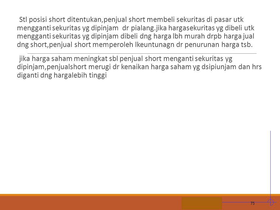 STIE MDP Stl posisi short ditentukan,penjual short membeli sekuritas di pasar utk mengganti sekuritas yg dipinjam dr pialang.jika hargasekuritas yg di