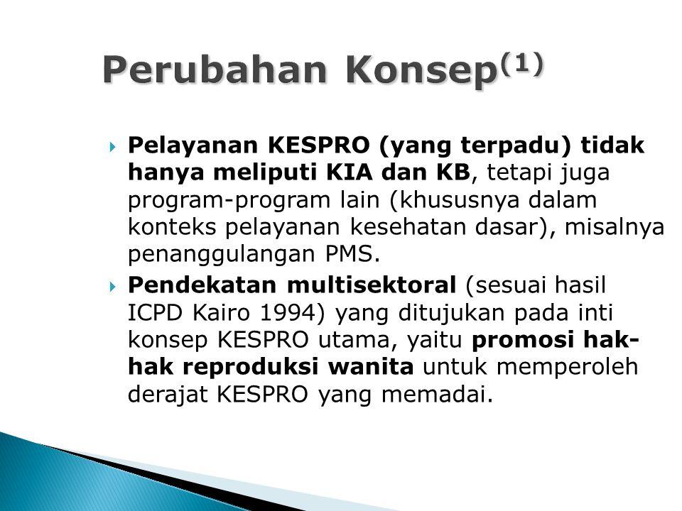 PPelayanan KESPRO (yang terpadu) tidak hanya meliputi KIA dan KB, tetapi juga program-program lain (khususnya dalam konteks pelayanan kesehatan dasa