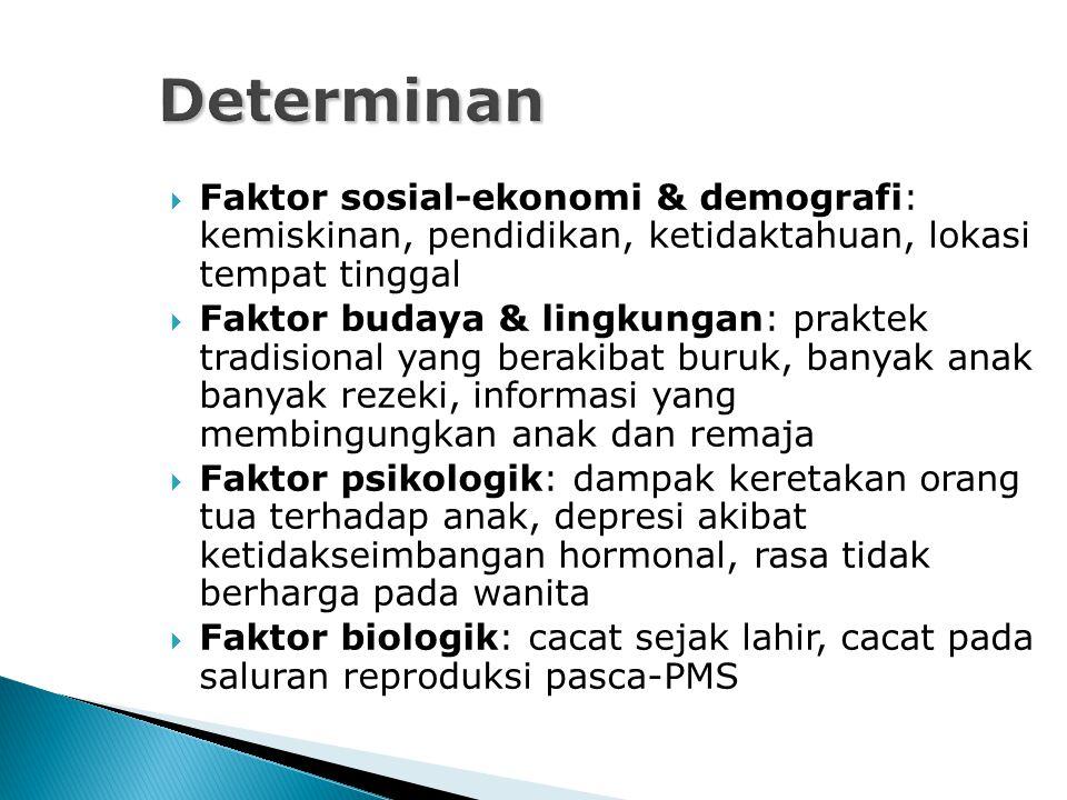 FFaktor sosial-ekonomi & demografi: kemiskinan, pendidikan, ketidaktahuan, lokasi tempat tinggal FFaktor budaya & lingkungan: praktek tradisional