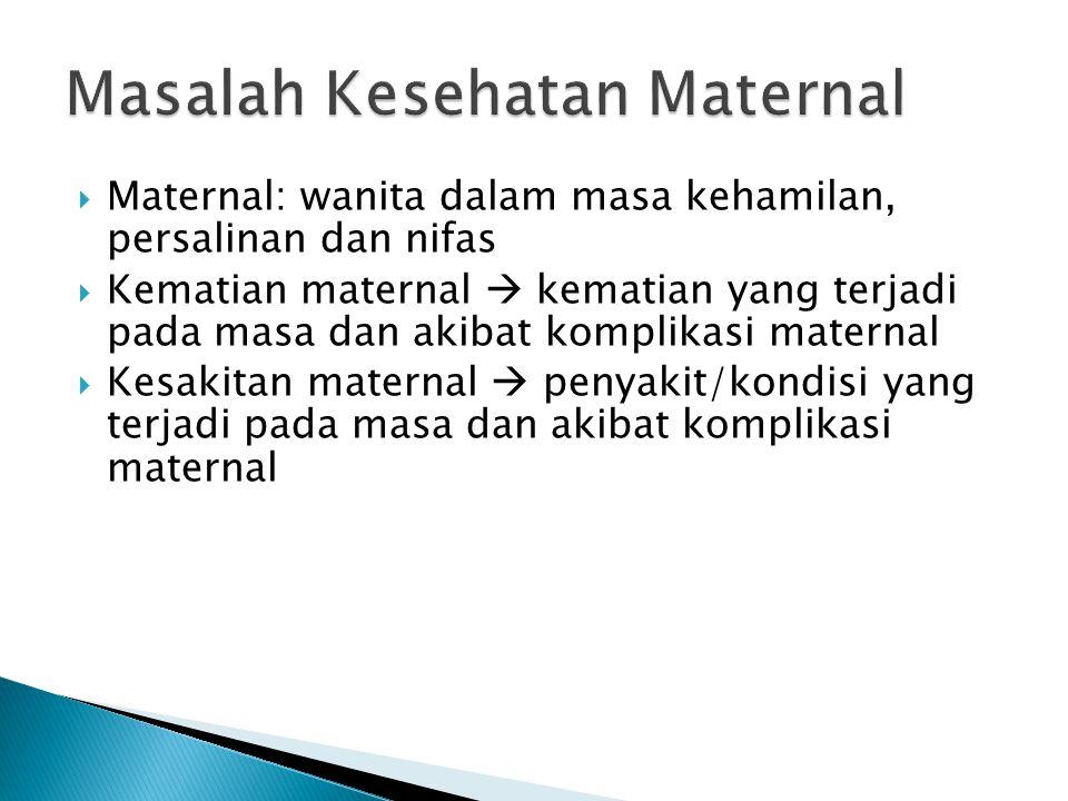  Maternal: wanita dalam masa kehamilan, persalinan dan nifas  Kematian maternal  kematian yang terjadi pada masa dan akibat komplikasi maternal  K