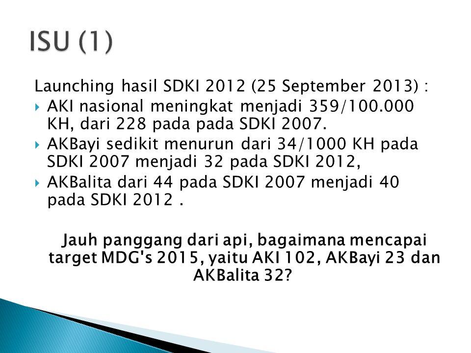 Launching hasil SDKI 2012 (25 September 2013) :  AKI nasional meningkat menjadi 359/100.000 KH, dari 228 pada pada SDKI 2007.  AKBayi sedikit menuru