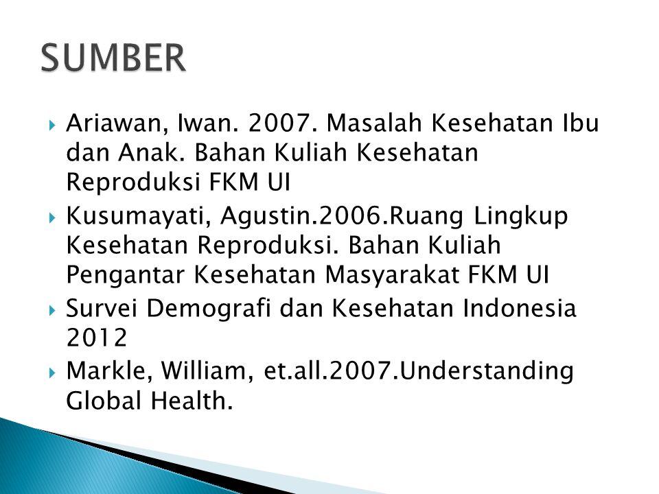  Ariawan, Iwan. 2007. Masalah Kesehatan Ibu dan Anak. Bahan Kuliah Kesehatan Reproduksi FKM UI  Kusumayati, Agustin.2006.Ruang Lingkup Kesehatan Rep