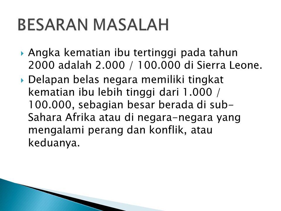 Launching hasil SDKI 2012 (25 September 2013) :  AKI nasional meningkat menjadi 359/100.000 KH, dari 228 pada pada SDKI 2007.