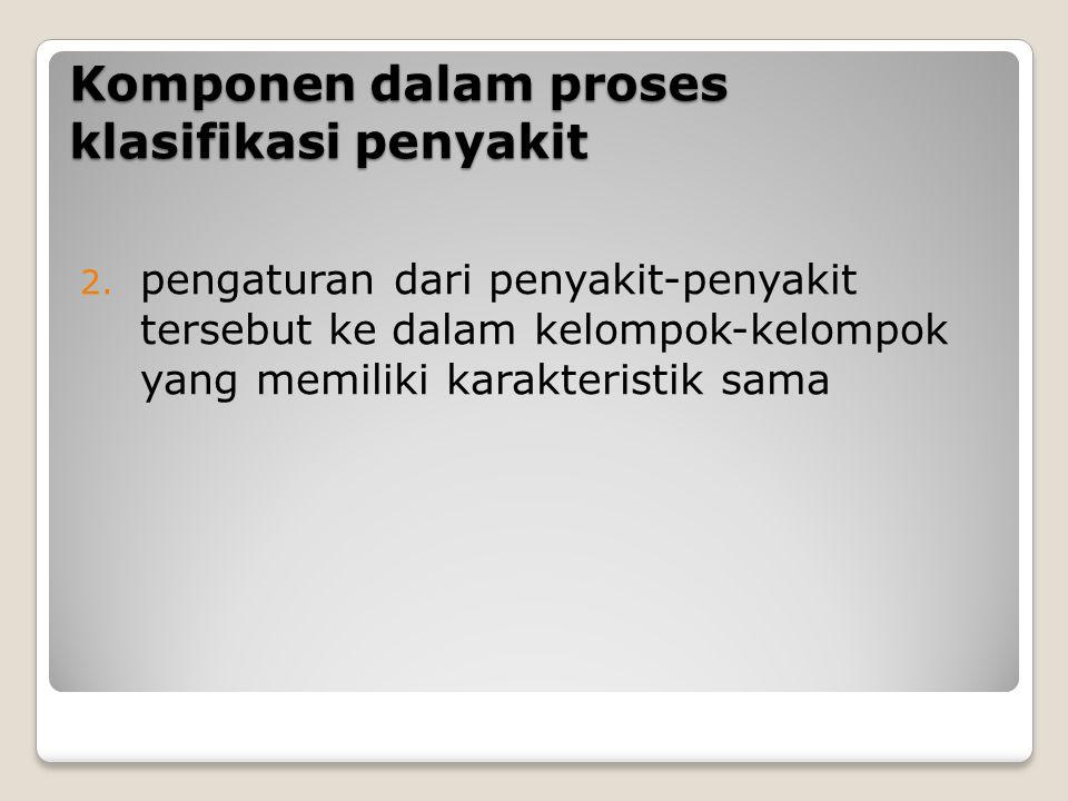 Komponen dalam proses klasifikasi penyakit 2.