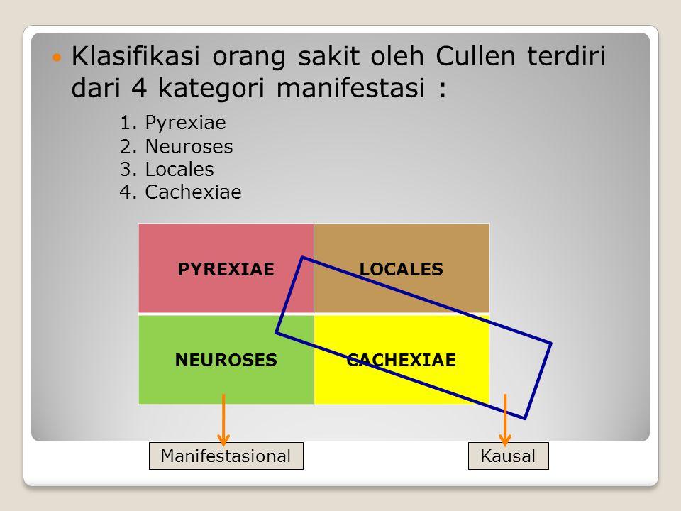 Klasifikasi orang sakit oleh Cullen terdiri dari 4 kategori manifestasi : 1.