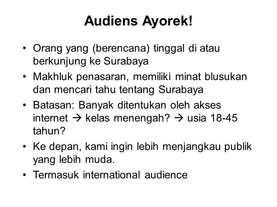 Audiens Ayorek! Orang yang (berencana) tinggal di atau berkunjung ke Surabaya Makhluk penasaran, memiliki minat blusukan dan mencari tahu tentang Sura