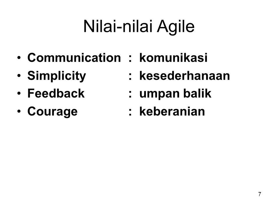 7 Nilai-nilai Agile Communication: komunikasi Simplicity : kesederhanaan Feedback: umpan balik Courage : keberanian