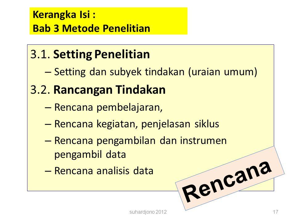Kerangka Isi : Bab 3 Metode Penelitian suhardjono 201217 3.1. Setting Penelitian – Setting dan subyek tindakan (uraian umum) 3.2. Rancangan Tindakan –