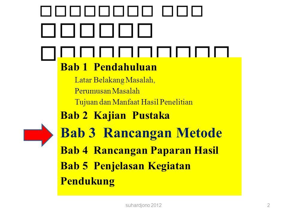 Kerangka isi Laporan PTK (Bab I) Pendahuluan (Bab II) Kajian TEORI / Tinjauan Pustaka (Bab III) Metode Penelitian(Bab IV) Hasil Penelitian (Bab V) Simpulan dan Saran- Saran.