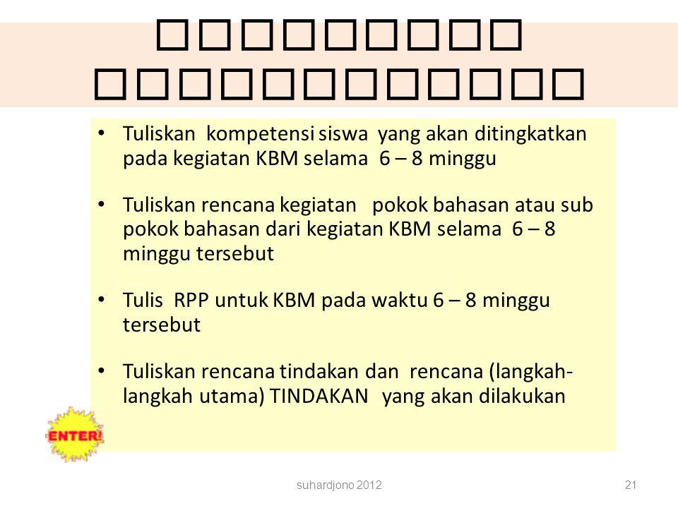 Rancangan Pembelajaran Tuliskan kompetensi siswa yang akan ditingkatkan pada kegiatan KBM selama 6 – 8 minggu Tuliskan rencana kegiatan pokok bahasan