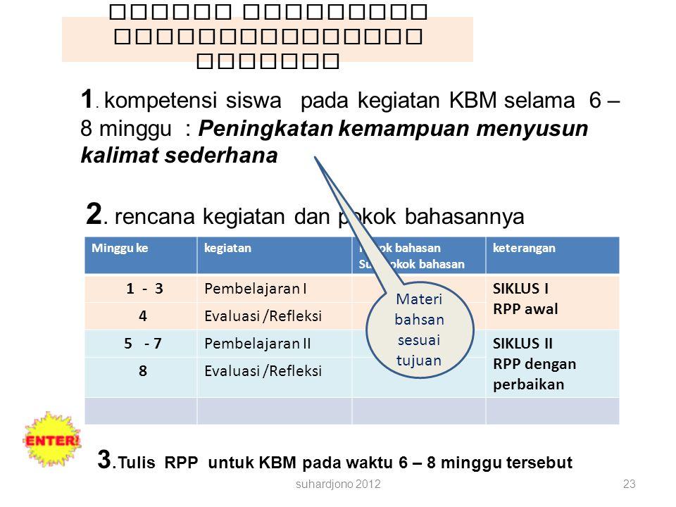 Contoh Rancangan Pembelajarannya SILABUS suhardjono 201223 1. kompetensi siswa pada kegiatan KBM selama 6 – 8 minggu : Peningkatan kemampuan menyusun