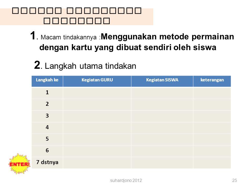 Contoh Rancangan TINDAKAN suhardjono 201225 1. Macam tindakannya : Menggunakan metode permainan dengan kartu yang dibuat sendiri oleh siswa 2. Langkah