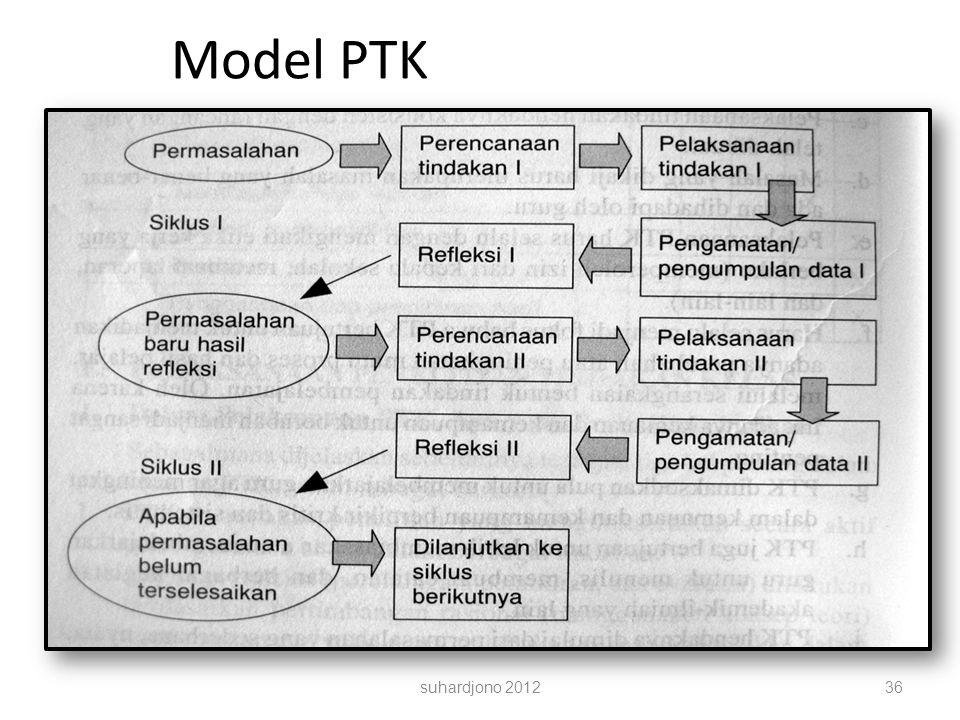 Model PTK suhardjono 201236