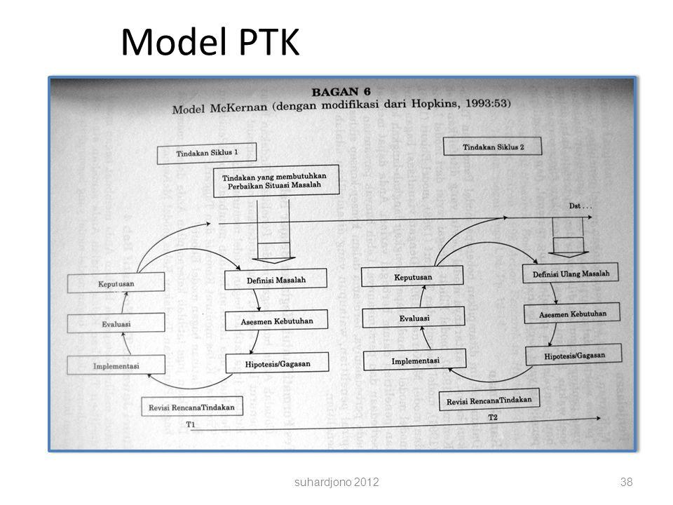 Model PTK suhardjono 201238