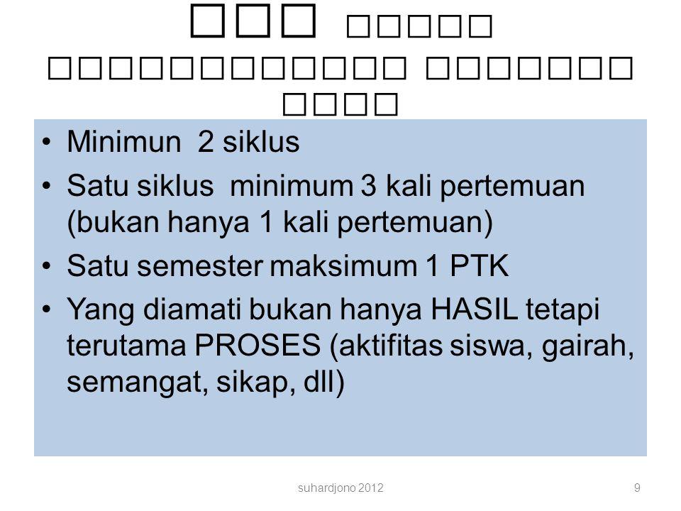 PTK untuk pengembangan profesi guru Minimun 2 siklus Satu siklus minimum 3 kali pertemuan (bukan hanya 1 kali pertemuan) Satu semester maksimum 1 PTK