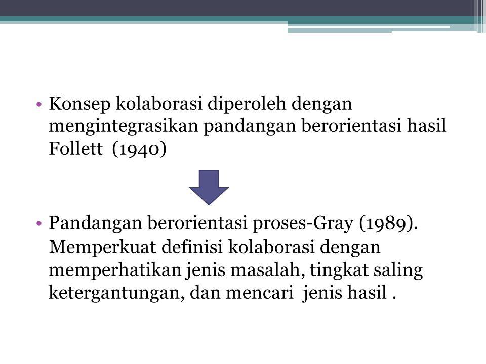 Konsep kolaborasi diperoleh dengan mengintegrasikan pandangan berorientasi hasil Follett (1940) Pandangan berorientasi proses-Gray (1989). Memperkuat