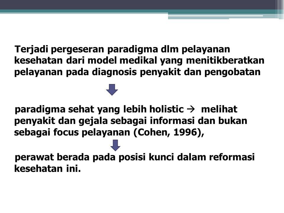 5.Keutamaan Interpersonal dan Proses Keterampilan.