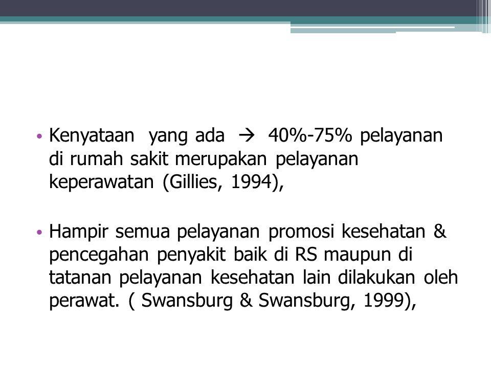 Hasil penelitian Direktorat Keperawatan dan PPNI tentang kegiatan perawat di Puskesmas, ternyata lebih dari 75% dari seluruh kegiatan pelayanan adalah kegiatan pelayanan keperawatan (Depkes, 2005).