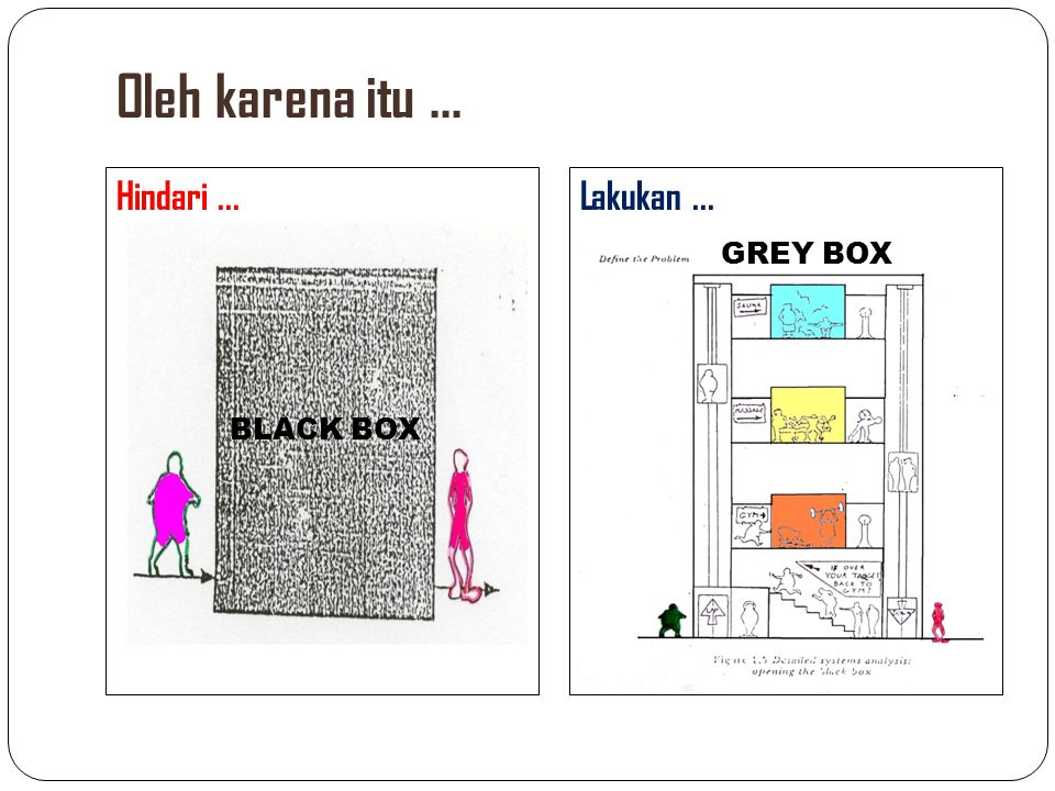 Hindari...Lakukan... Oleh karena itu... BLACK BOX GREY BOX