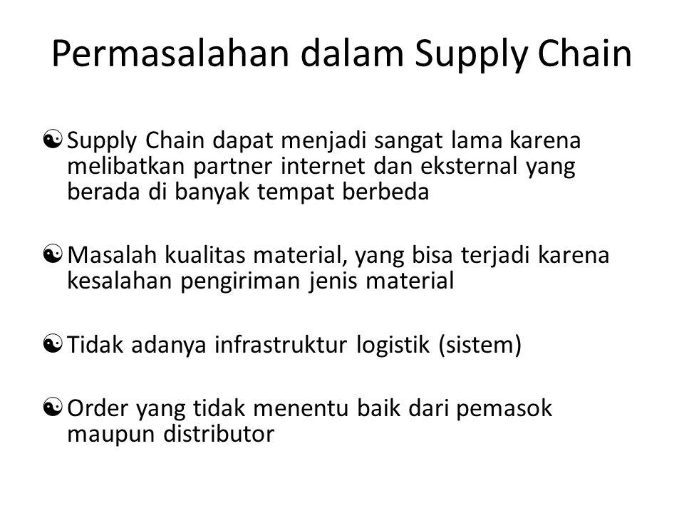 Permasalahan dalam Supply Chain  Supply Chain dapat menjadi sangat lama karena melibatkan partner internet dan eksternal yang berada di banyak tempat berbeda  Masalah kualitas material, yang bisa terjadi karena kesalahan pengiriman jenis material  Tidak adanya infrastruktur logistik (sistem)  Order yang tidak menentu baik dari pemasok maupun distributor