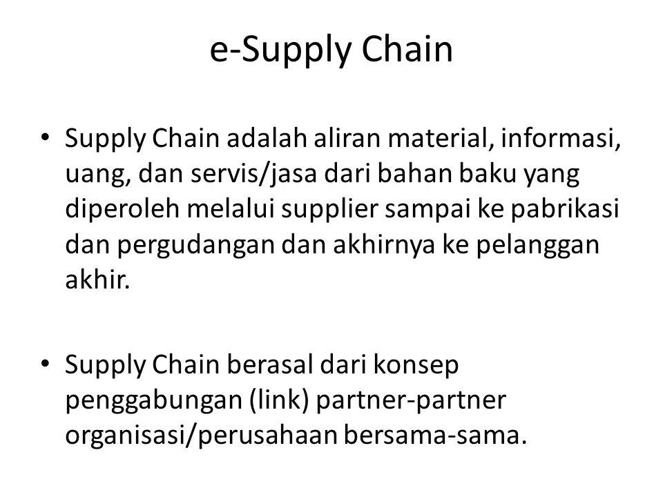 e-Supply Chain Supply Chain adalah aliran material, informasi, uang, dan servis/jasa dari bahan baku yang diperoleh melalui supplier sampai ke pabrikasi dan pergudangan dan akhirnya ke pelanggan akhir.