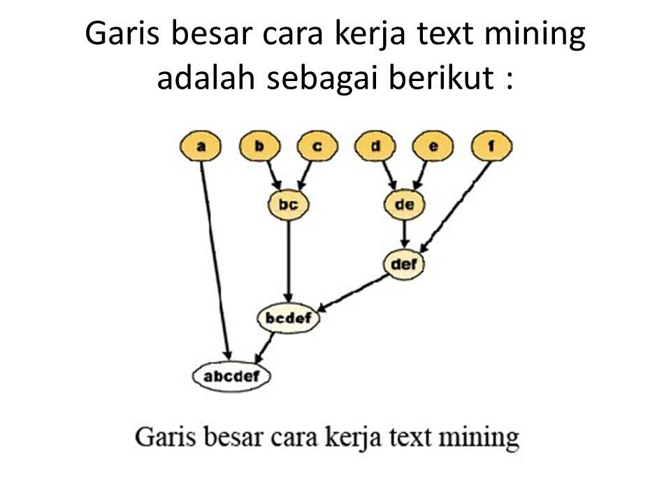 Garis besar cara kerja text mining adalah sebagai berikut :