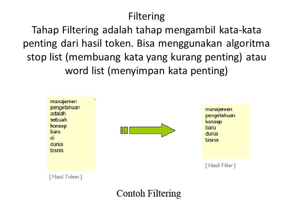 Filtering Tahap Filtering adalah tahap mengambil kata-kata penting dari hasil token. Bisa menggunakan algoritma stop list (membuang kata yang kurang p