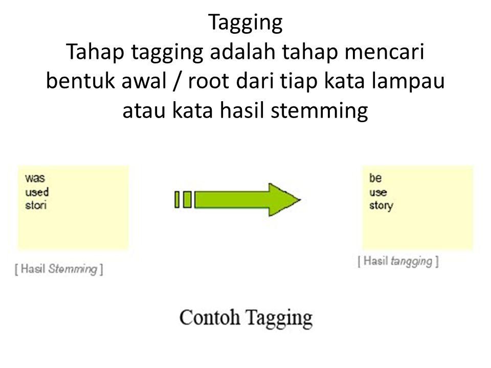 Tagging Tahap tagging adalah tahap mencari bentuk awal / root dari tiap kata lampau atau kata hasil stemming